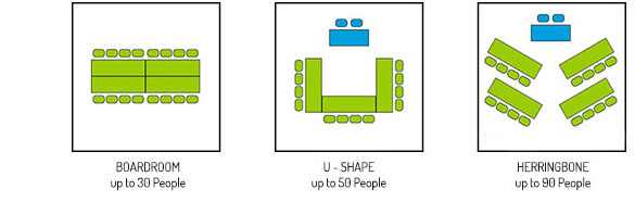 Conference room configurations 1