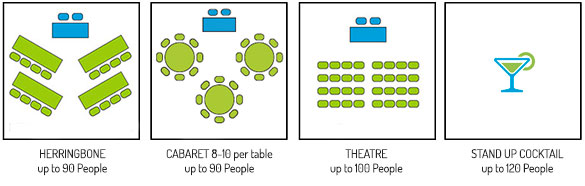 Conference room configurations 2